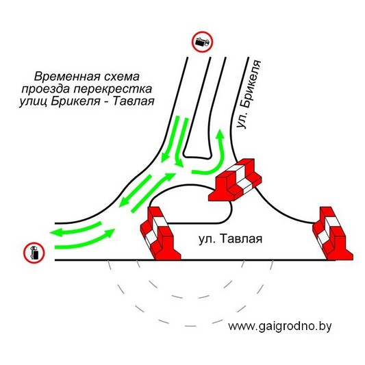 транспорта по направлениям