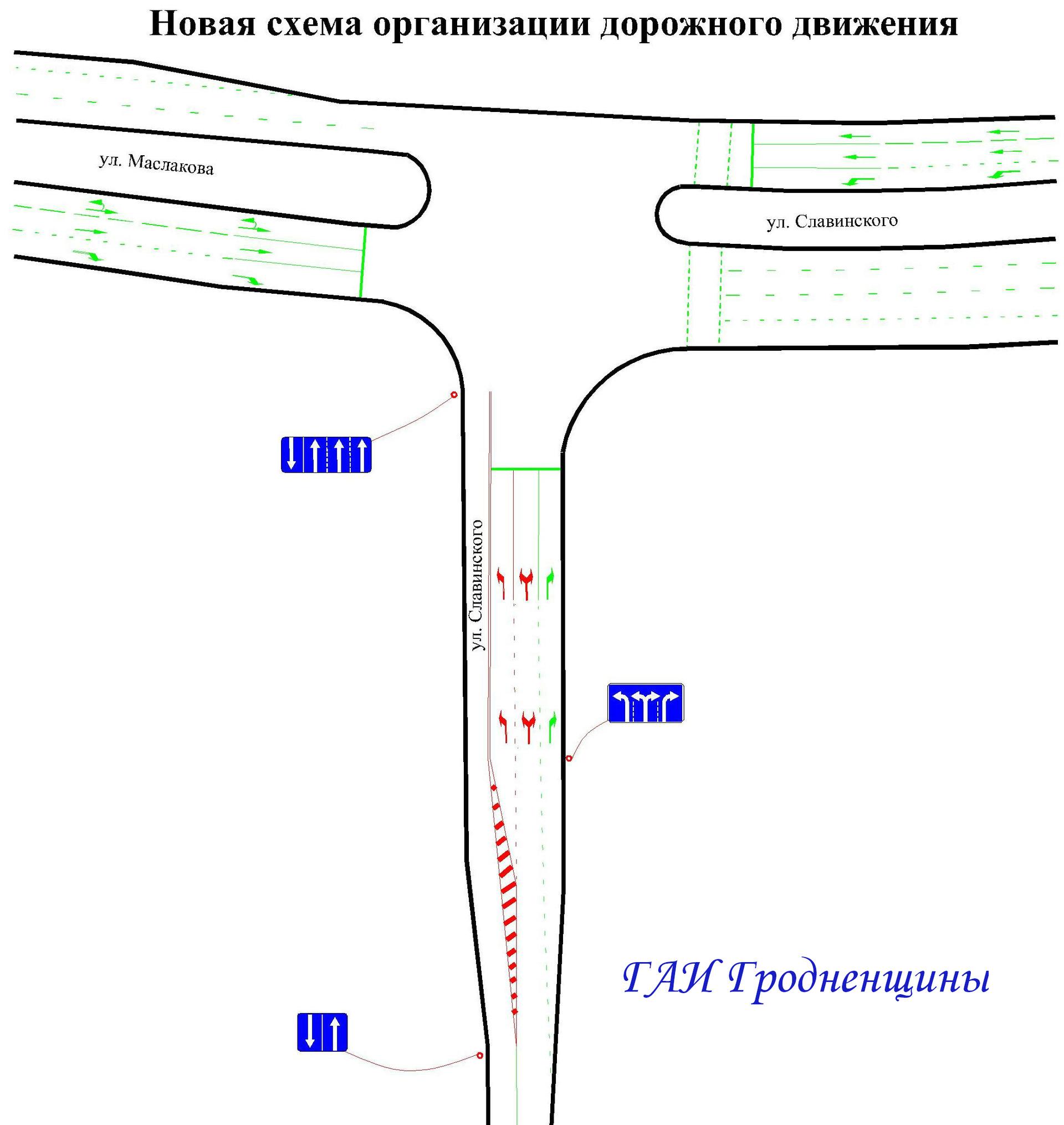 Движение на повороте схема
