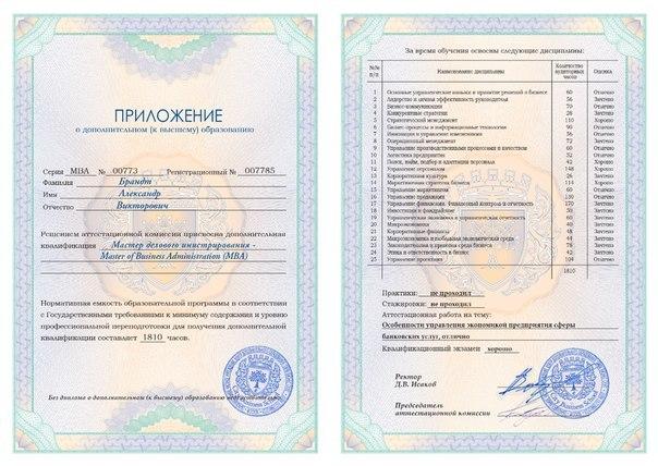 Бизнес школа city business school в Гродно Документ международного образца